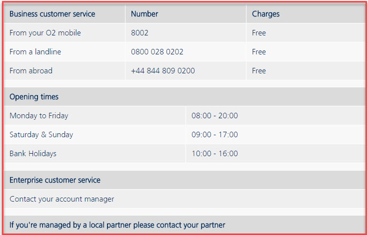 o2 business telephone numbers