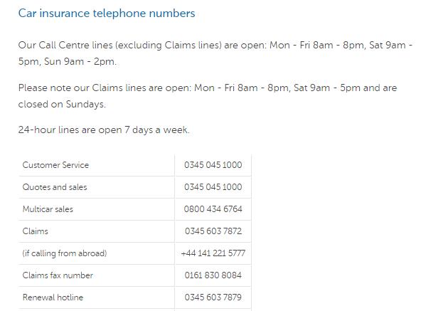 Esure Car Insurance Customer Service