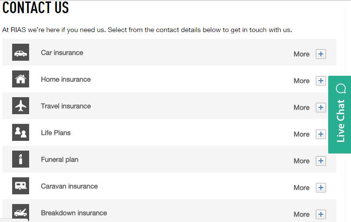 Rias Car Insurance Customer Service