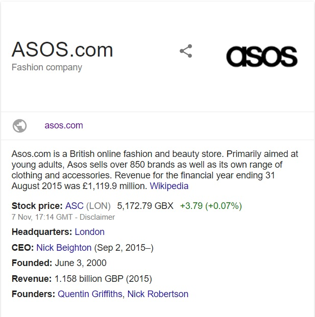Aside From Calling The Asos Contact Phone Number There Are Other Ways That You Can Do To Submit Your Enquiry Them For Investor Relations Enquiries