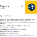 expedia uk contact