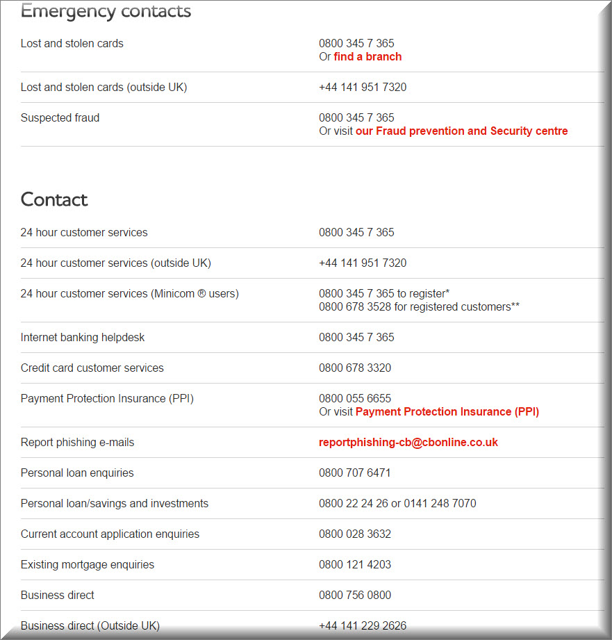 clydesdale bank contact numbers