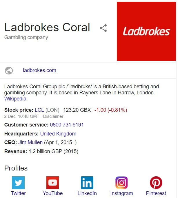 Ladbrokes Customer Service Contact Number, Betting & Casino