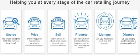 Advertising On Autotrader UK