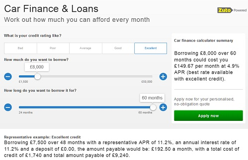 Apply Now for Loan with AutoTrader