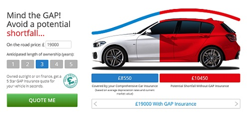 Find Out Your Gap Insurance at Autotrader UK