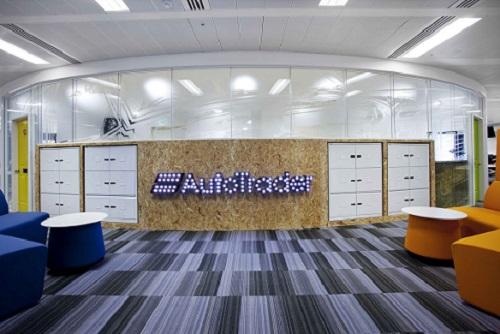 Autotrader Help Desk