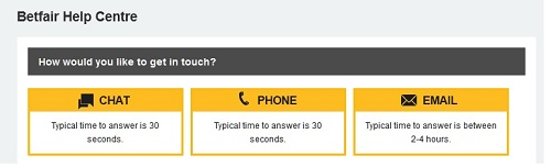 Contact Information for Betfair Group plc
