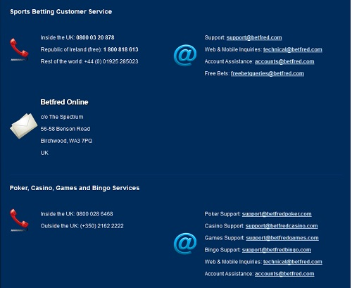 Ways to Contact Betfred Customer Service