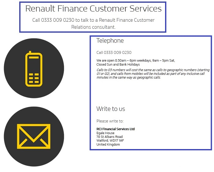 Renault_finance_customer_relations_contact_number
